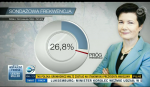 výsledky referenda
