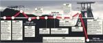 graf dziennik zachodni